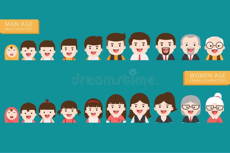 Ícones dos avatars das gerações dos povos em idades diferentes ilustração royalty free