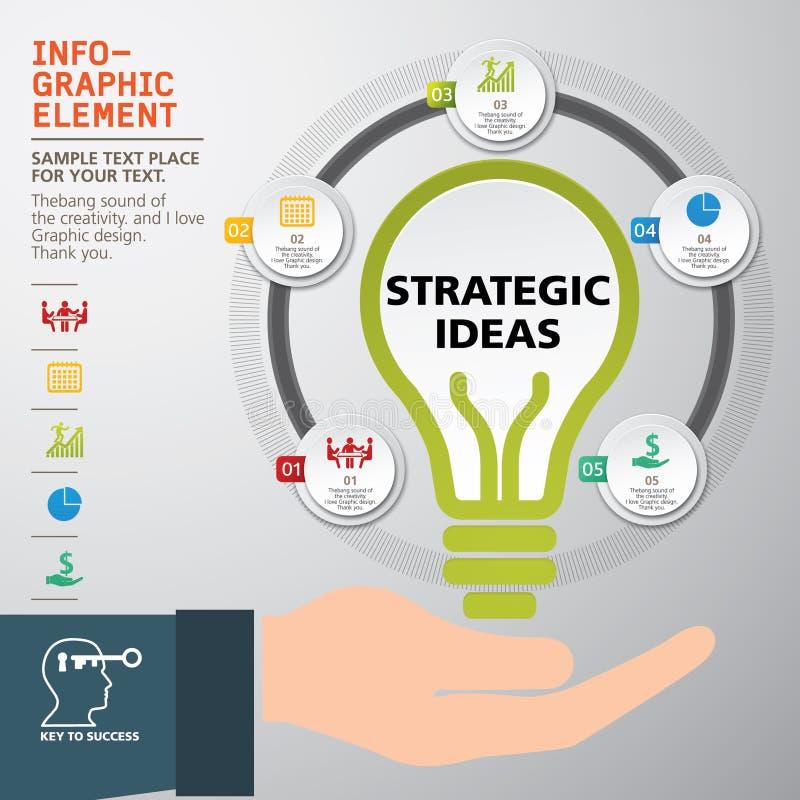 Ícones dos conceitos da inovação do negócio ajustados ilustração do vetor