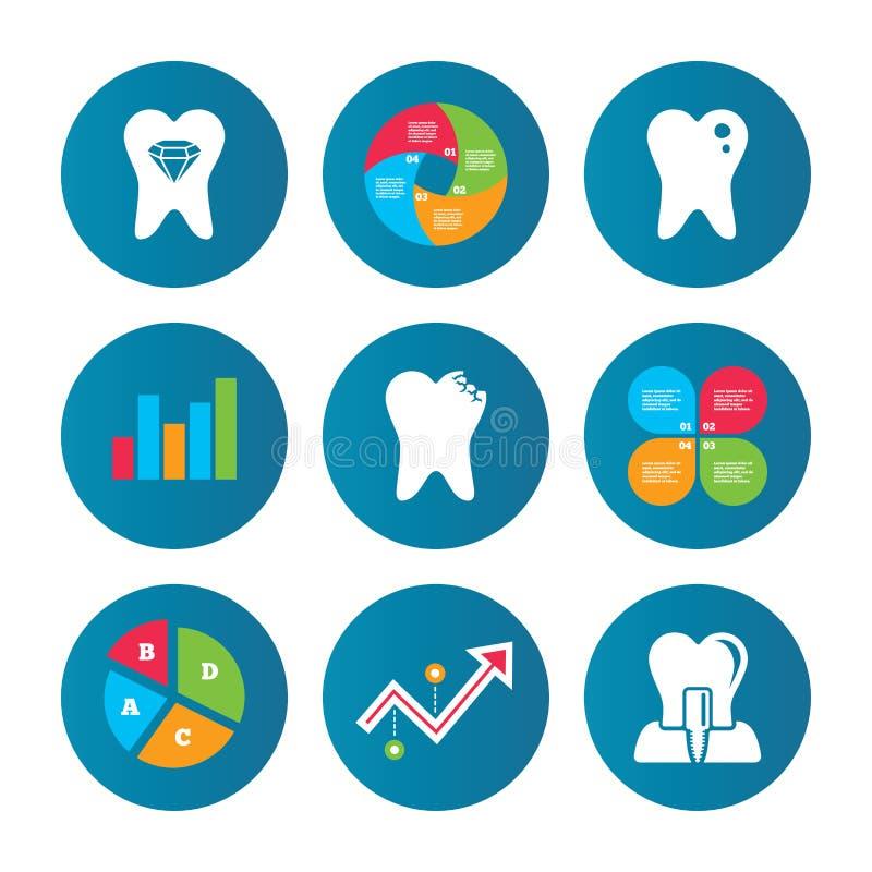 Ícones dos cuidados dentários Dente e implante da cárie ilustração do vetor