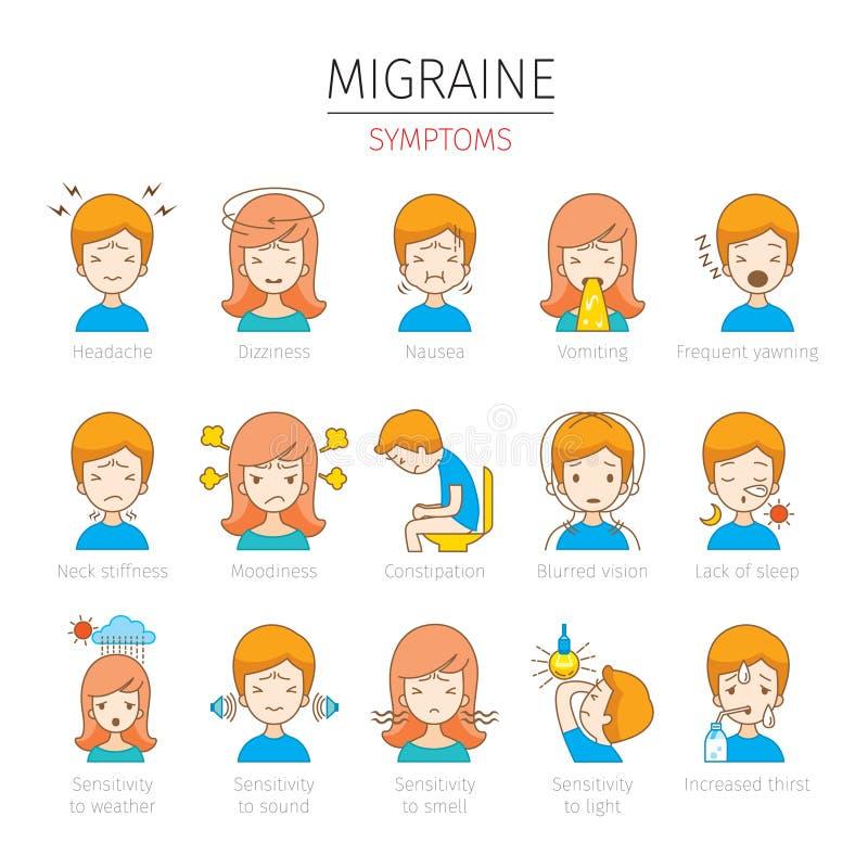 Ícones dos sintomas da enxaqueca ajustados ilustração royalty free