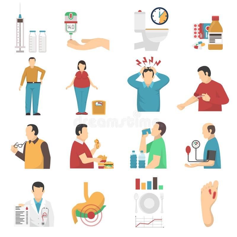 Ícones dos sintomas do diabetes ajustados ilustração stock