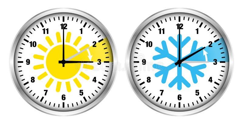 Ícones e números do tempo das horas de verão e de inverno ilustração do vetor