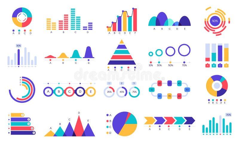 Ícones gráficos das cartas Carta da estatística da finança, rendimento do dinheiro e gráfico do crescimento de lucro A apresentaç ilustração royalty free