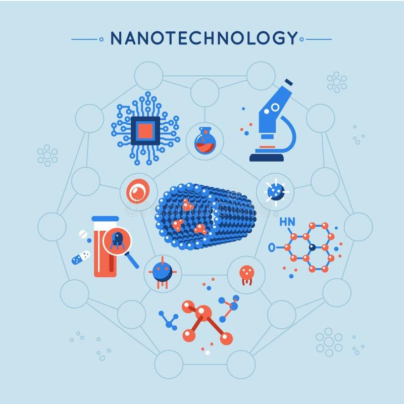 Ícones lisos decorativos da nanotecnologia ajustados ilustração royalty free
