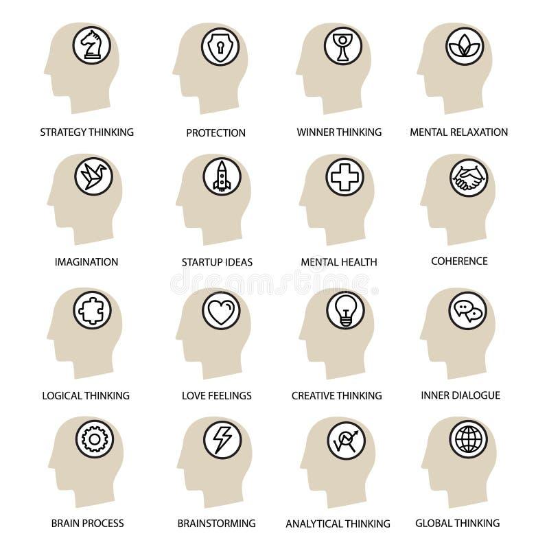 Ícones modernos ajustados no estilo linear liso o processo humano de mente e de emoções ilustração stock