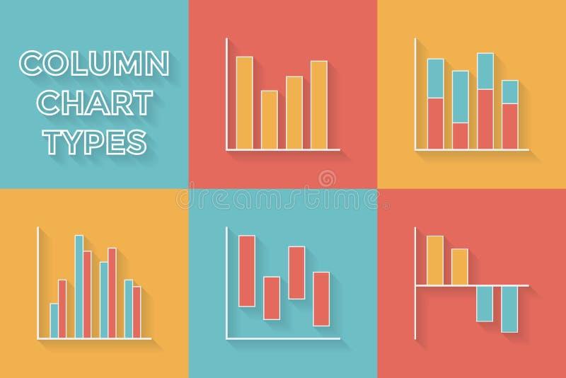 Ícones no estilo liso Tipos do gráfico - grupo de coleção dos elementos de Infographic ilustração do vetor