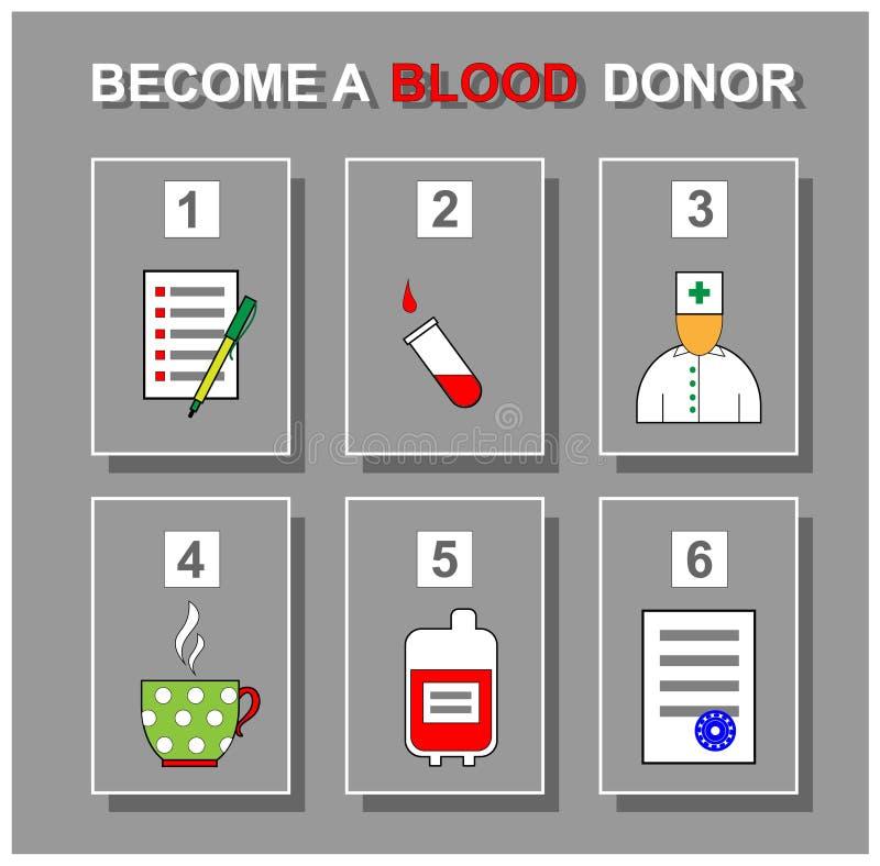 Ícones que ilustram as fases da doação de sangue torna-se um doador de sangue ilustração royalty free