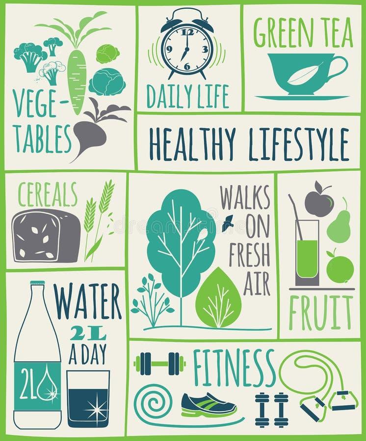 Ícones saudáveis do estilo de vida ajustados ilustração royalty free
