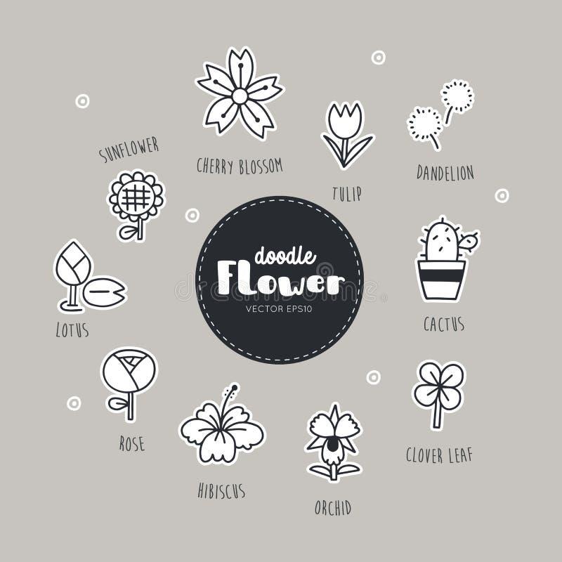 Ícones tirados mão da garatuja da flor ajustados ilustração stock