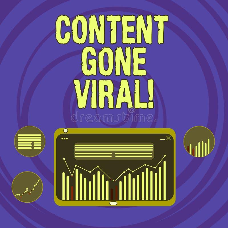 Índice da exibição do sinal do texto ido viral Relação video da imagem conceptual da foto que espalha rapidamente através da popu ilustração stock