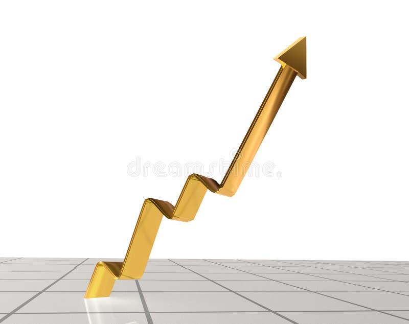 Índice de preços dourado do crescimento das estatísticas do gráfico do ouro - rendição 3d ilustração do vetor