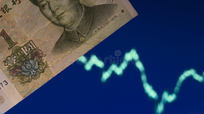 Άνοδος ή πτώση Yuan Ανάλυση του ζευγαριού νομίσματος yuan στο δολάριο Forex trading κρίση υποτίμηση Παιχνίδι στο χρηματιστήριο, στοκ εικόνες με δικαίωμα ελεύθερης χρήσης