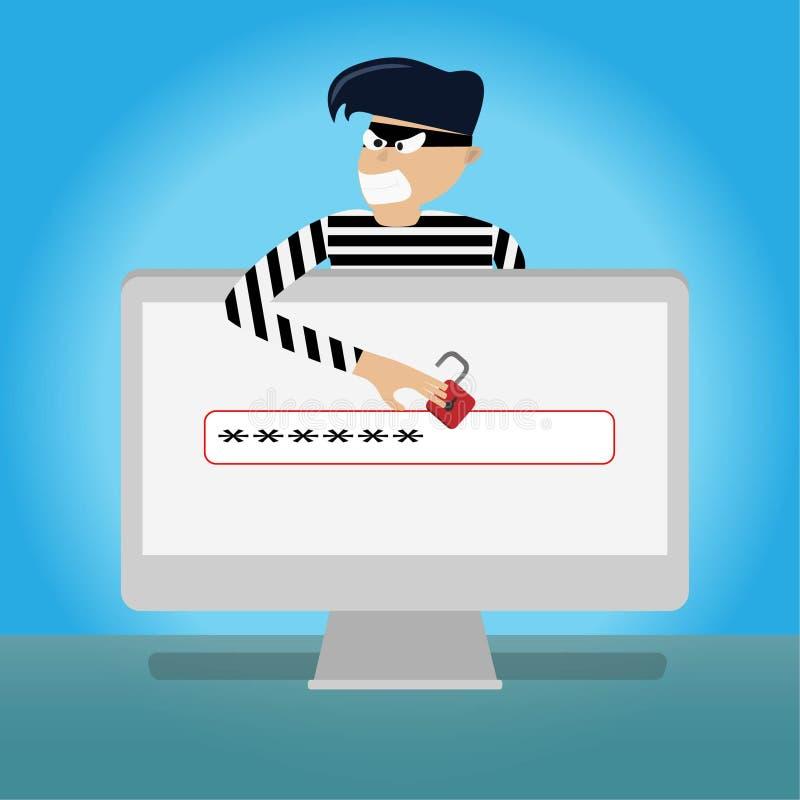 Άτιτλος-2thief stealing κωδικός πρόσβασης χάραξης από το προσωπικό Η/Υ έννοια Διαδίκτυο και κοινωνικά μέσα διανυσματική απεικόνιση