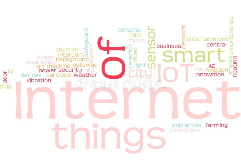 Έξυπνη έννοια πόλεων και Διαδίκτυο των πραγμάτων διανυσματική απεικόνιση