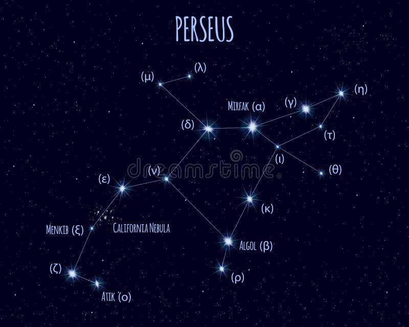 Αστερισμός Perseus, διανυσματική απεικόνιση με τα ονόματα των βασικών αστεριών ελεύθερη απεικόνιση δικαιώματος