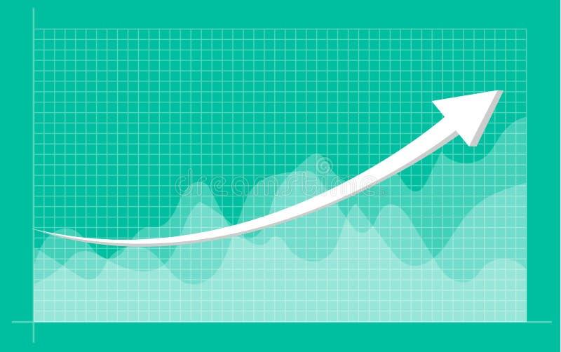 Αφηρημένο οικονομικό διάγραμμα με uptrend τη γραφική παράσταση γραμμών και αριθμοί στο χρηματιστήριο διανυσματική απεικόνιση
