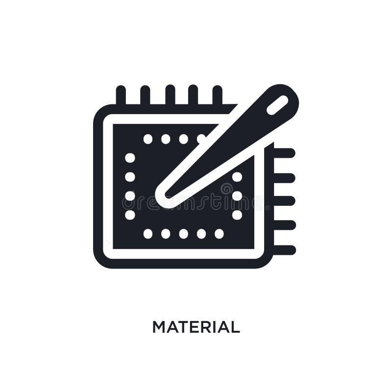 απομονωμένο υλικό εικονίδιο η απλή απεικόνιση στοιχείων από ράβει τα εικονίδια έννοιας υλικό editable σχέδιο συμβόλων σημαδιών λο απεικόνιση αποθεμάτων