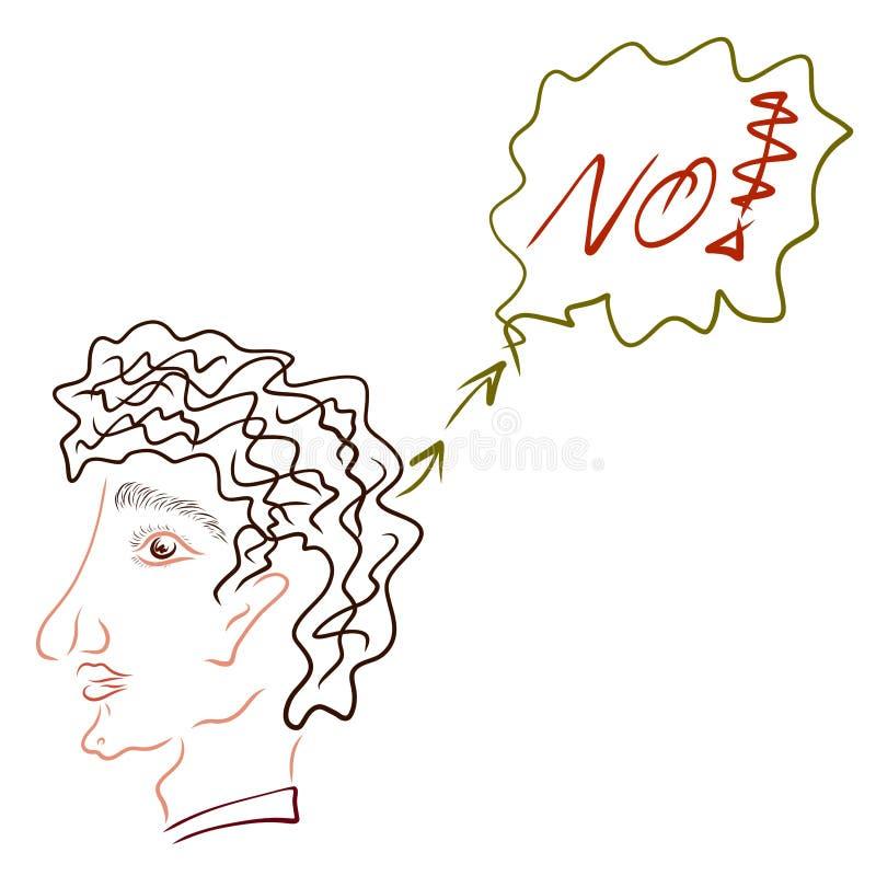 Αποφασιστική άρνηση, άτομο και οι σκέψεις του, σκίτσο απεικόνιση αποθεμάτων