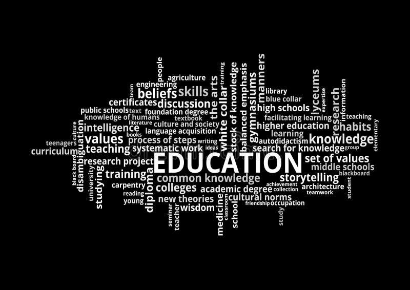Γνώση, εκμάθηση, σύννεφο ετικεττών του Word εκπαίδευσης απεικόνιση αποθεμάτων