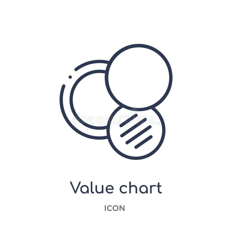 Γραμμικό εικονίδιο διαγραμμάτων αξίας από τη συλλογή περιλήψεων επιχειρήσεων και analytics Λεπτό διάνυσμα διαγραμμάτων αξίας γραμ διανυσματική απεικόνιση