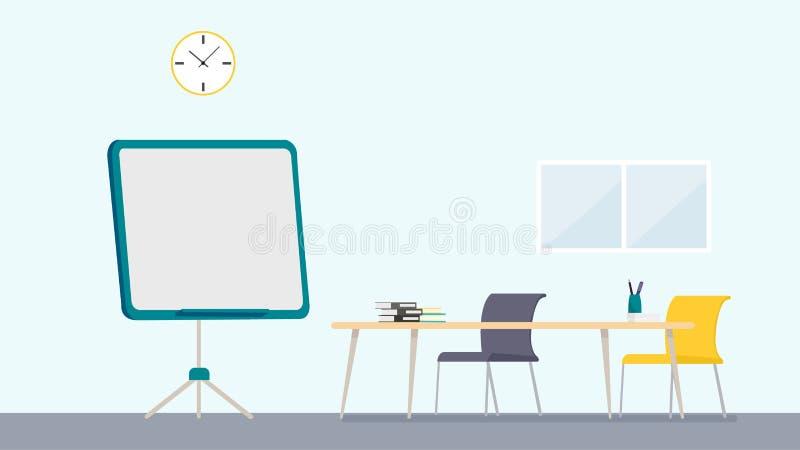 Εσωτερικό της τάξης με τη διανυσματική απεικόνιση γραφείων και πινάκων σχέδιο τάξεων διανυσματική απεικόνιση