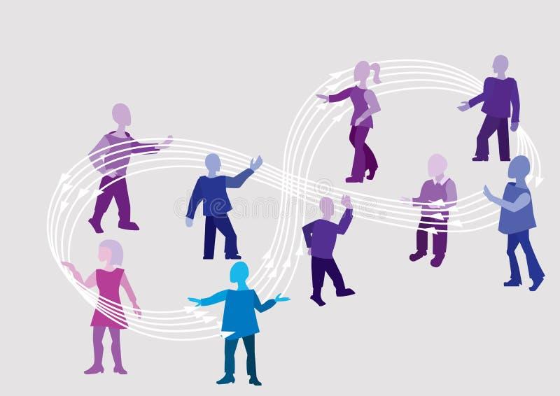 Ευκίνητη μεθοδολογία Κυκλική διαδικασία ανάπτυξης προϊόντος και υποστήριξης ελεύθερη απεικόνιση δικαιώματος