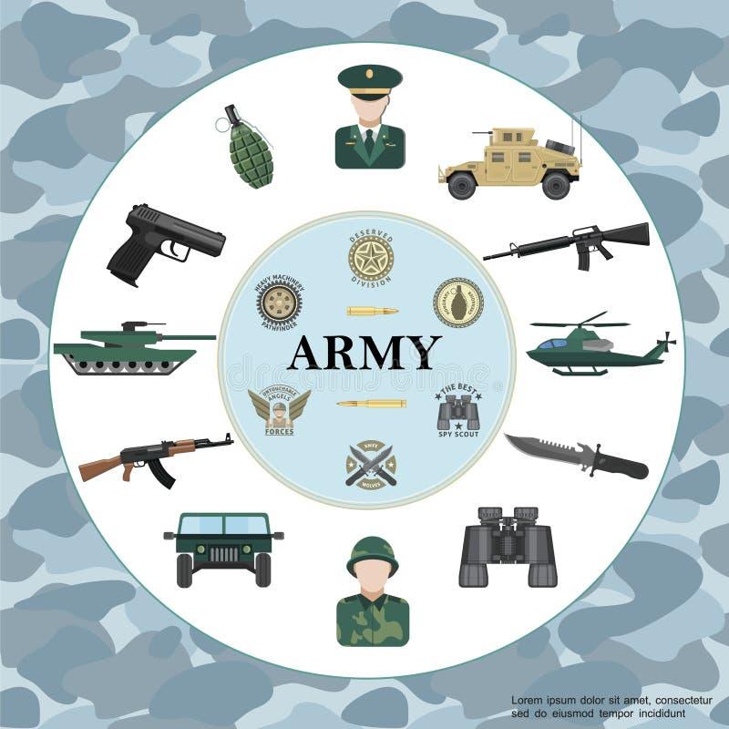 Επίπεδος στρατός γύρω από την έννοια απεικόνιση αποθεμάτων