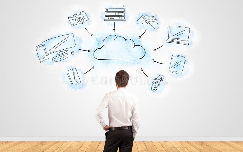 Επιχειρηματίας στην αμφιβολία που κοιτάζει σε έναν τοίχο με τη σε απευθείας σύνδεση διοικητική έννοια στόχου στοκ εικόνα