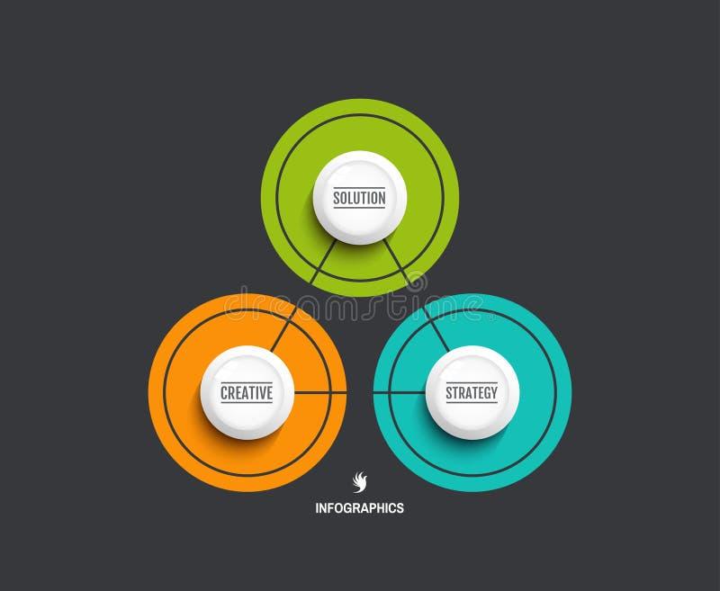 Επιχειρησιακή έννοια με 3 επιλογές ή βήματα Διάγραμμα τριγώνων με τα στρογγυλά στοιχεία Κυκλικό infographics Διανυσματική απεικόν απεικόνιση αποθεμάτων