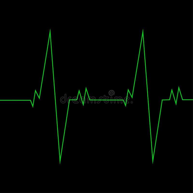 Καρδιο σύστημα παρακολούθησης που απομονώνεται στο μαύρο υπόβαθρο Σφυγμός καρδιών, σήμα Κτύπος της καρδιάς, γραμμή ηλεκτροκαρδιογ διανυσματική απεικόνιση