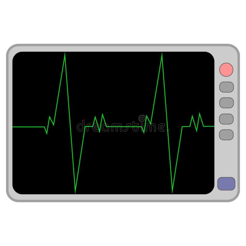 Καρδιο σύστημα παρακολούθησης που απομονώνεται στο μαύρο υπόβαθρο Σφυγμός καρδιών, σήμα Κτύπος της καρδιάς, γραμμή ηλεκτροκαρδιογ ελεύθερη απεικόνιση δικαιώματος