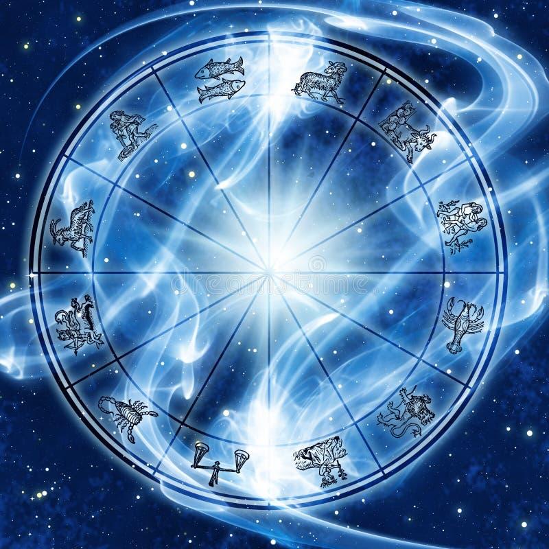 Μυστική μαγική zodiac ρόδα με τα αστέρια και κόσμος όπως την έννοια αστρολογίας διανυσματική απεικόνιση