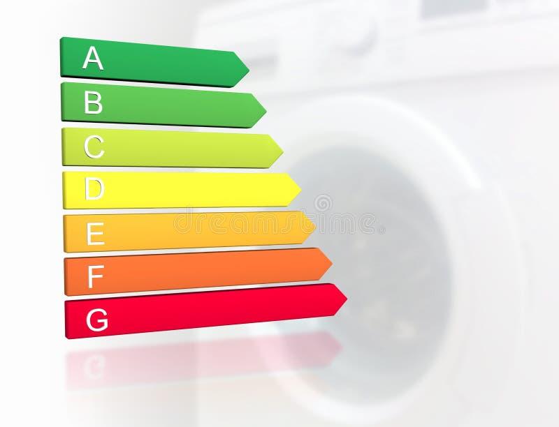 Νέα ετικέτα ταξινόμησης ενεργειακής αποδοτικότητας του 2019 ευρωπαϊκή με τις κατηγορίες από το Α στο Γ διανυσματική απεικόνιση