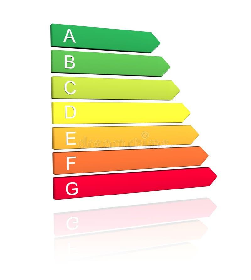 Νέα ετικέτα ταξινόμησης ενεργειακής αποδοτικότητας του 2019 ευρωπαϊκή απεικόνιση αποθεμάτων