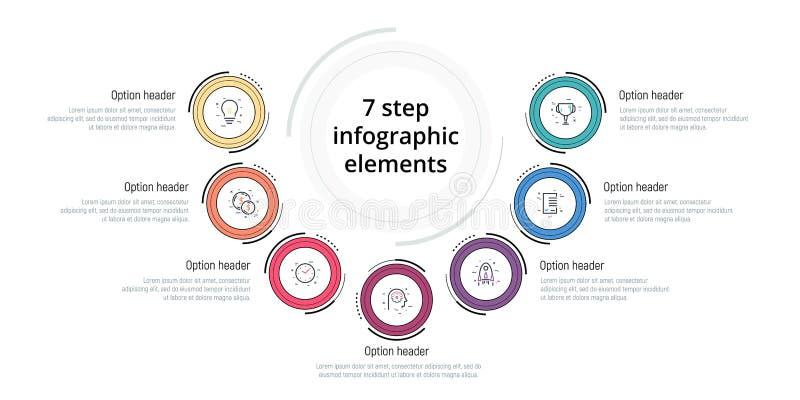 Διάγραμμα επιχειρησιακής διαδικασίας infographic με 7 κύκλους βημάτων Κυκλικά εταιρικά γραφικά στοιχεία ροής της δουλειάς E διανυσματική απεικόνιση