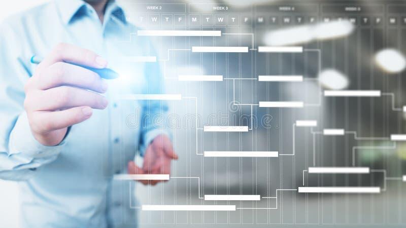 Διάγραμμα διαχείρισης του προγράμματος, χρονική διαχείριση, επιχείρηση και έννοια τεχνολογίας στην εικονική οθόνη στοκ εικόνα