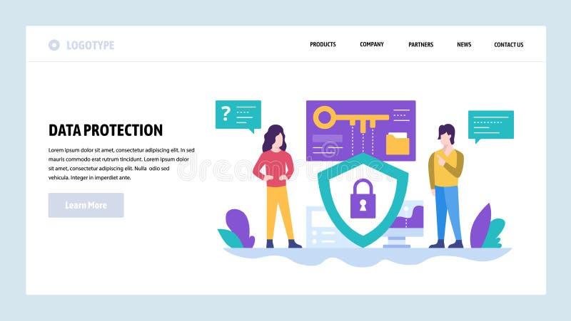 Διανυσματικό πρότυπο σχεδίου ιστοχώρου Προστασία δεδομένων, μυστικότητα και ασφαλής πρόσβαση Έννοιες σελίδων προσγείωσης για τον  διανυσματική απεικόνιση