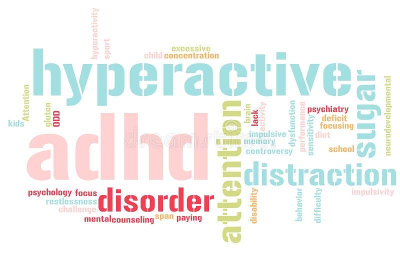 Σύννεφο λέξεων με ADHD διανυσματική απεικόνιση