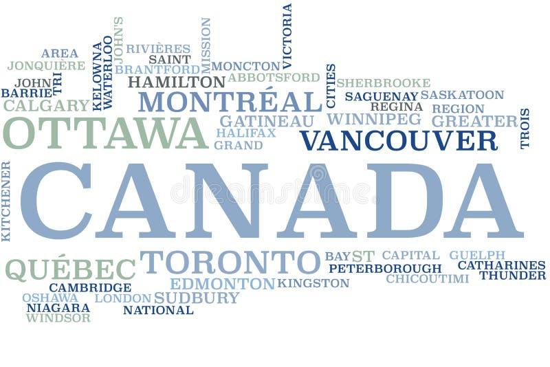 Σύννεφο λέξης του Καναδά ελεύθερη απεικόνιση δικαιώματος