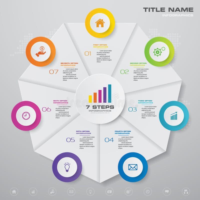 7 στοιχεία infographics διαγραμμάτων κύκλων βημάτων για την παρουσίαση στοιχείων απεικόνιση αποθεμάτων