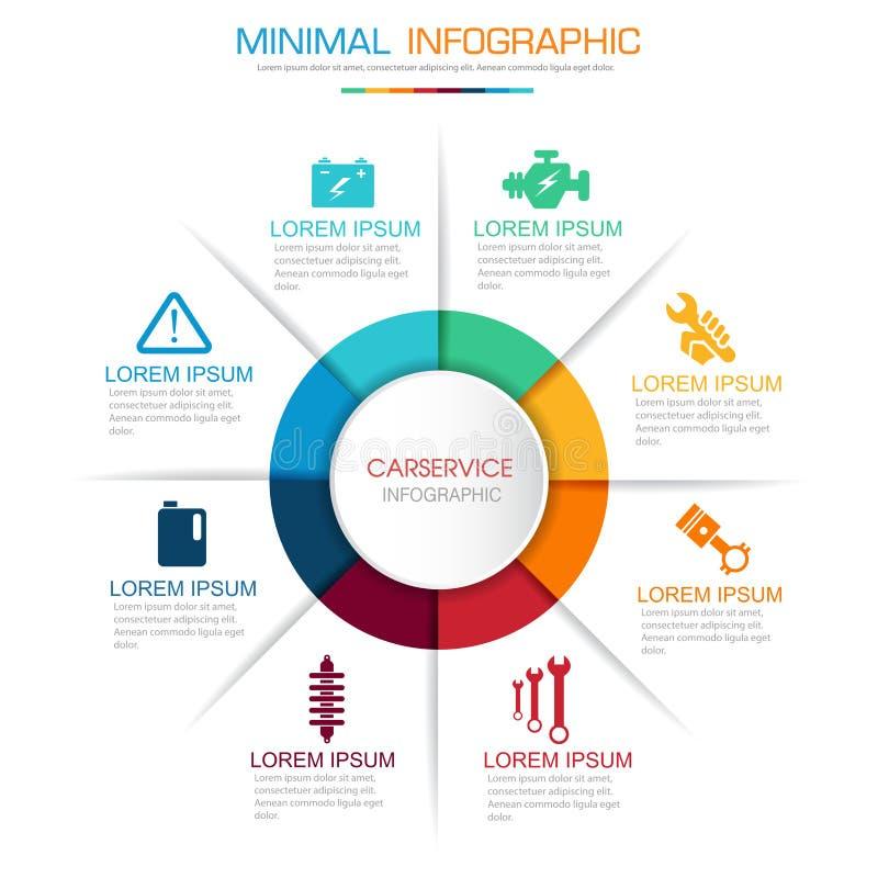 Τα στοιχεία Infographic κύκλων με το εικονίδιο υπηρεσιών αυτοκινήτων στον πλήρη κύκλο υποβάθρου χρώματος επεξεργάζονται ή ροής τη απεικόνιση αποθεμάτων