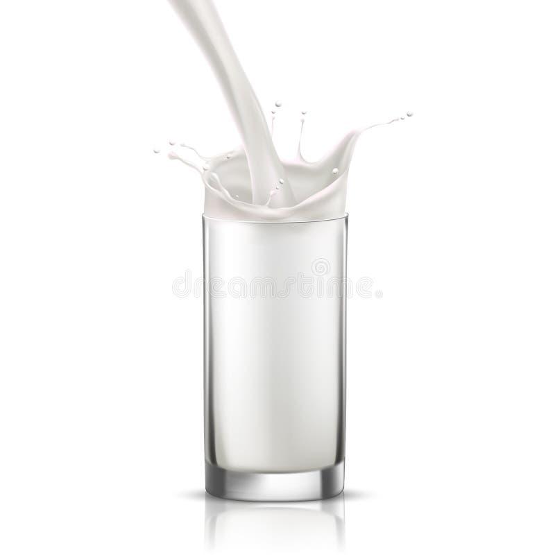 Το γάλα χύνεται σε έναν παφλασμό γυαλιού απεικόνιση αποθεμάτων