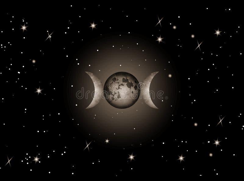 Τριπλό θρησκευτικό ρεαλιστικό απόκρυφο σημάδι Wicca φεγγαριών και σύμβολο Neopaganism Το τριπλό φεγγάρι θεών απομονώνει ή μαύρο υ διανυσματική απεικόνιση