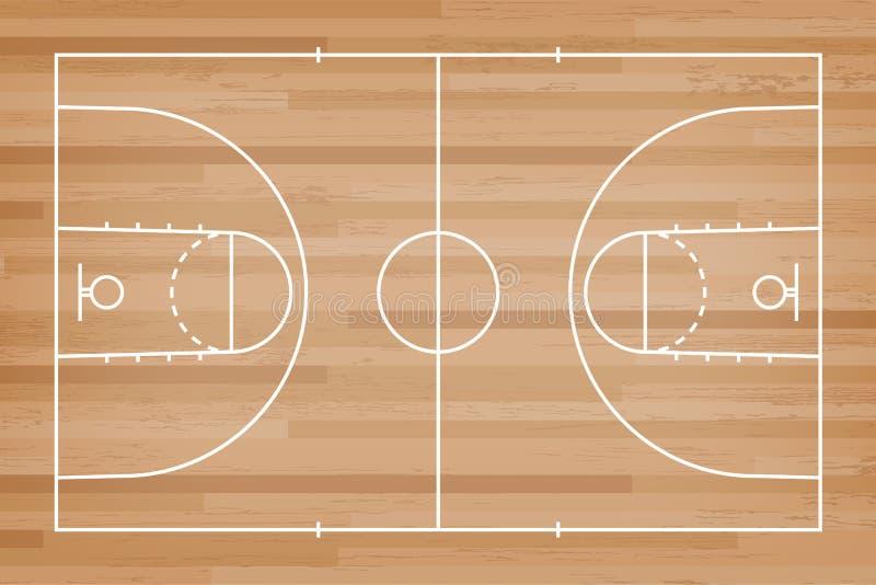 Πάτωμα γήπεδο μπάσκετ με τη γραμμή στο ξύλινο υπόβαθρο σύστασης σχεδίων Τομέας καλαθοσφαίρισης διάνυσμα απεικόνιση αποθεμάτων