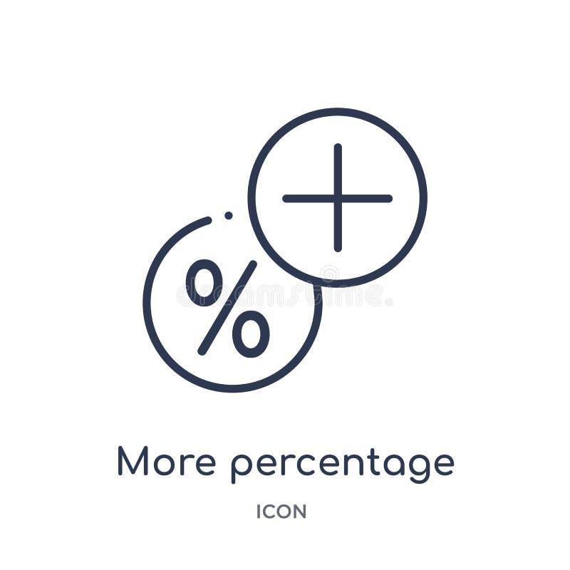 περισσότερο ποσοστό συν το εικονίδιο κουμπιών από τη συλλογή περιλήψεων ενδιάμεσων με τον χρήστη Λεπτή γραμμή περισσότερο ποσοστό διανυσματική απεικόνιση