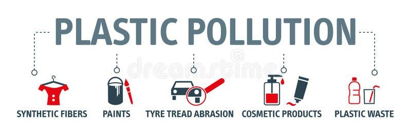 Πλαστική έννοια απεικόνισης ρύπανσης διανυσματική ελεύθερη απεικόνιση δικαιώματος