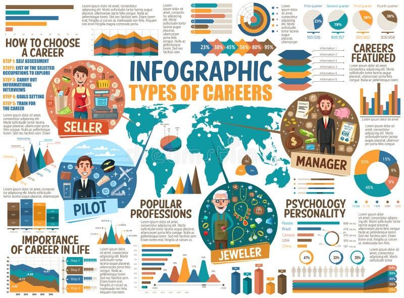 Πωλητής και πειραματικός, διευθυντής και jeweler infographic διανυσματική απεικόνιση