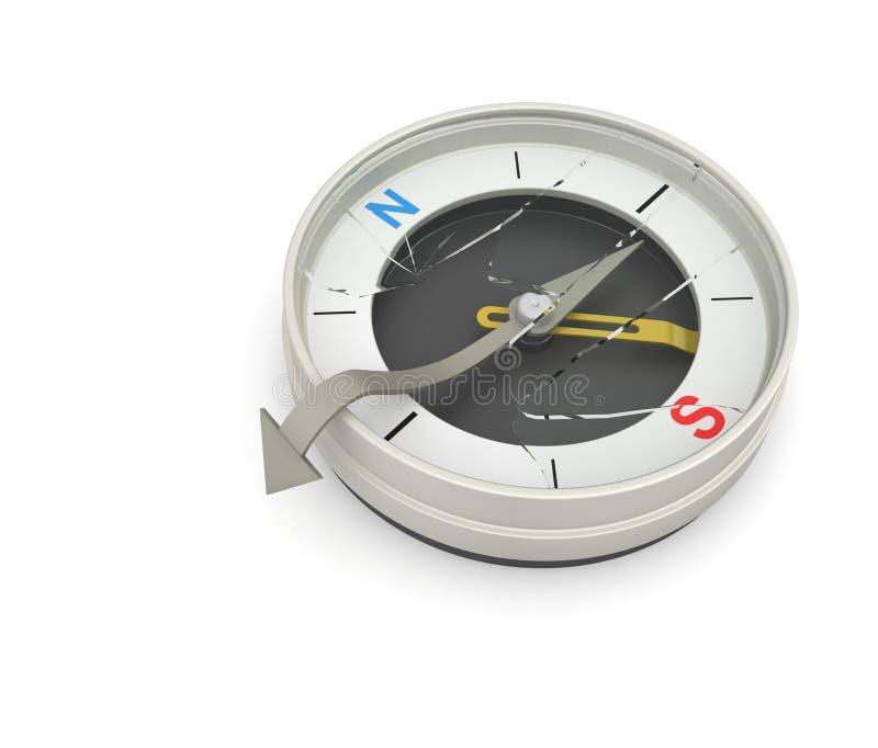 Сompass stock image