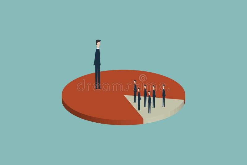 Большинство удельного веса на рынке захвачено и преобладано одним человеком, пока рынок доли меньшинства имеется много людей иллюстрация вектора