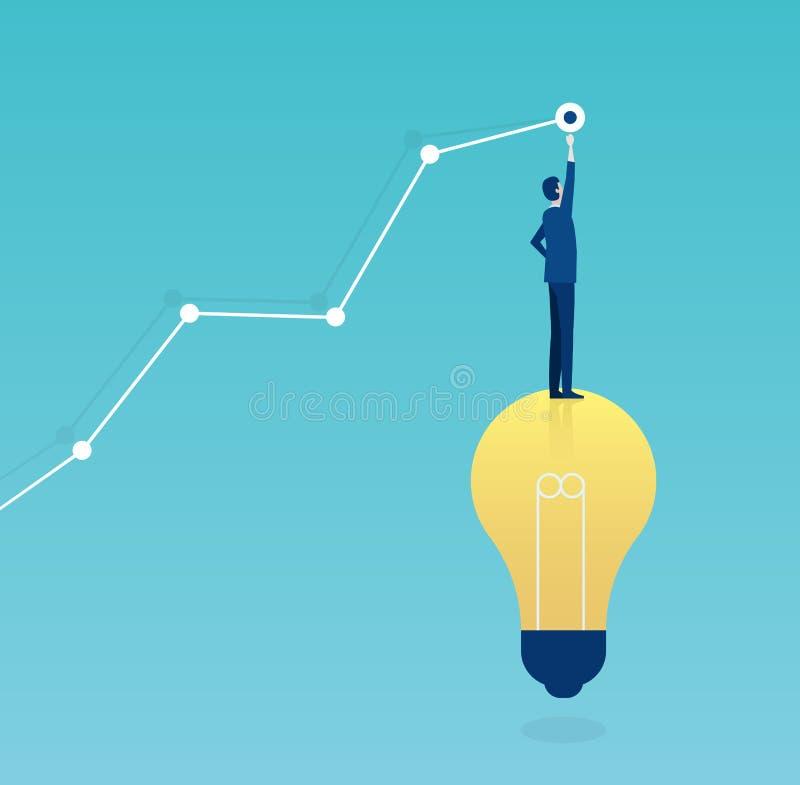 Вектор успешного бизнесмена стоя на электрической лампочке рисуя растущую вверх диаграмму бесплатная иллюстрация